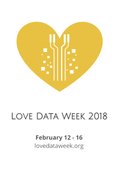 Love Data Week: Open access to research data and datasets in DiVA